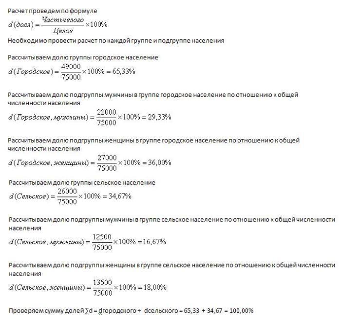 удельный вес таблица 5