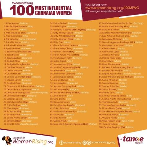 100-most-influential-women-yaasomuah-2016