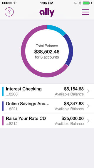 Ally Mobile Banking