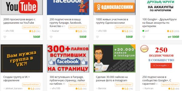 kwork_ceny