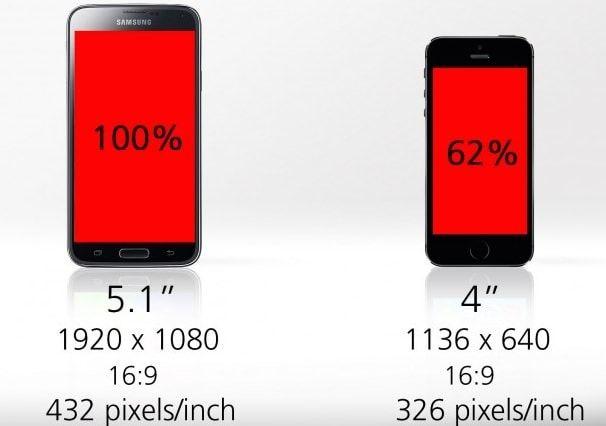 سامسونج غالاكسي S5 و iPhone 5S