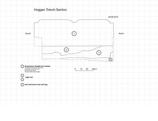 Hogan Trench Section