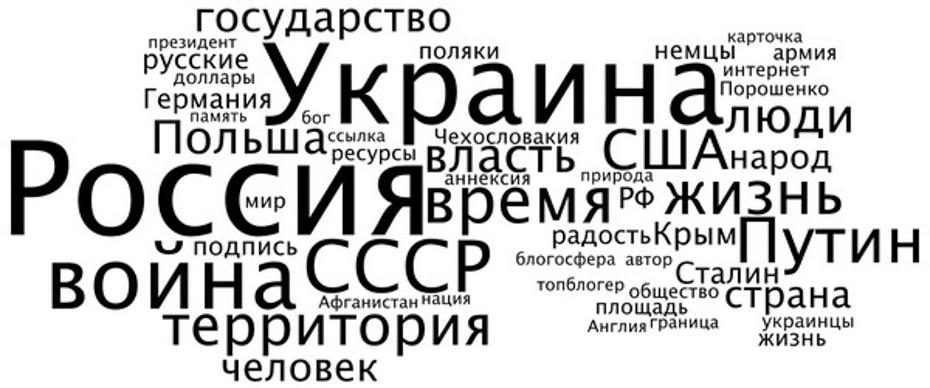 Либерал в России