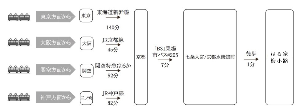access1.jpg