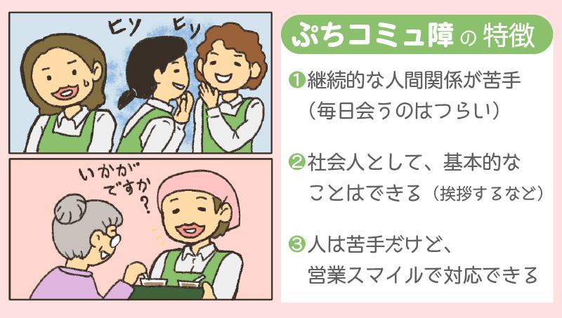 ぷちコミュ障の特徴