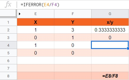 IFERROR divide by zero return blank Google Sheets