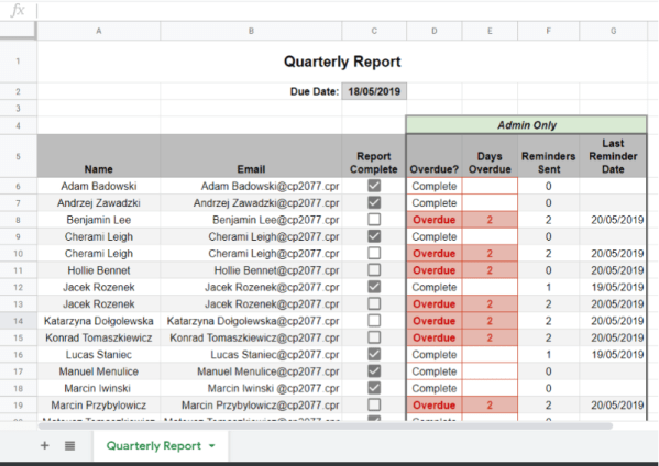 Task completion check sheet google sheets