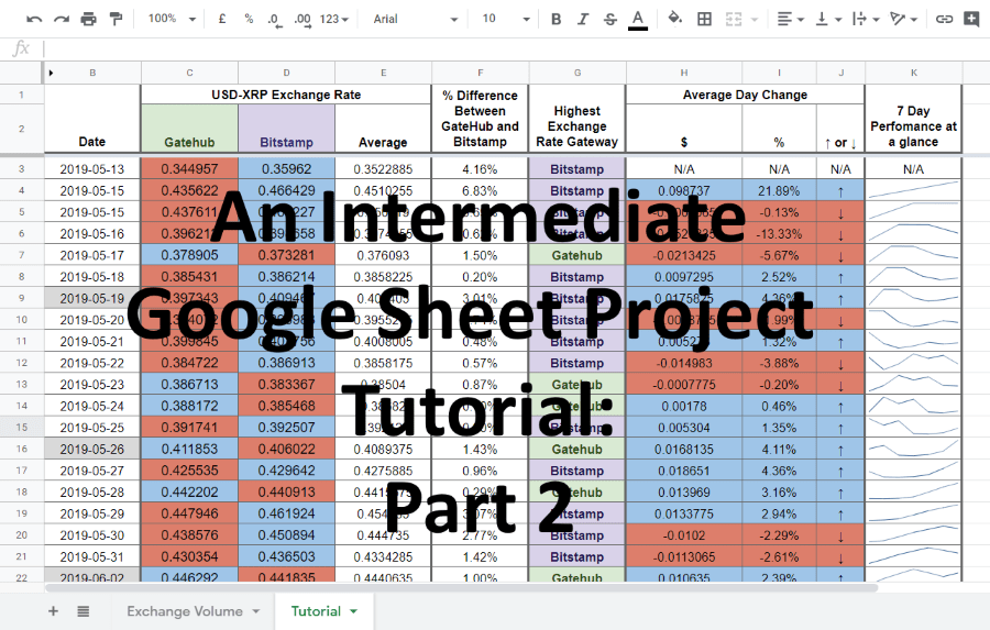Google Sheets - intermediate project tutorial part 2 XRP