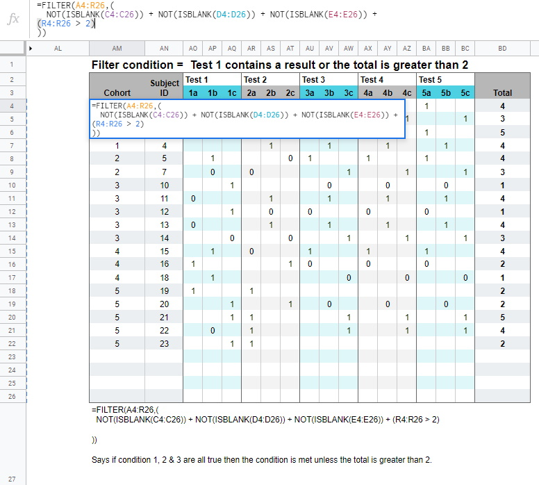 Google Sheets FILTER OR multi-column test 1 and greater than 2 result