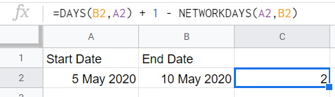 Google sheets total days minus NETWORKDAYS