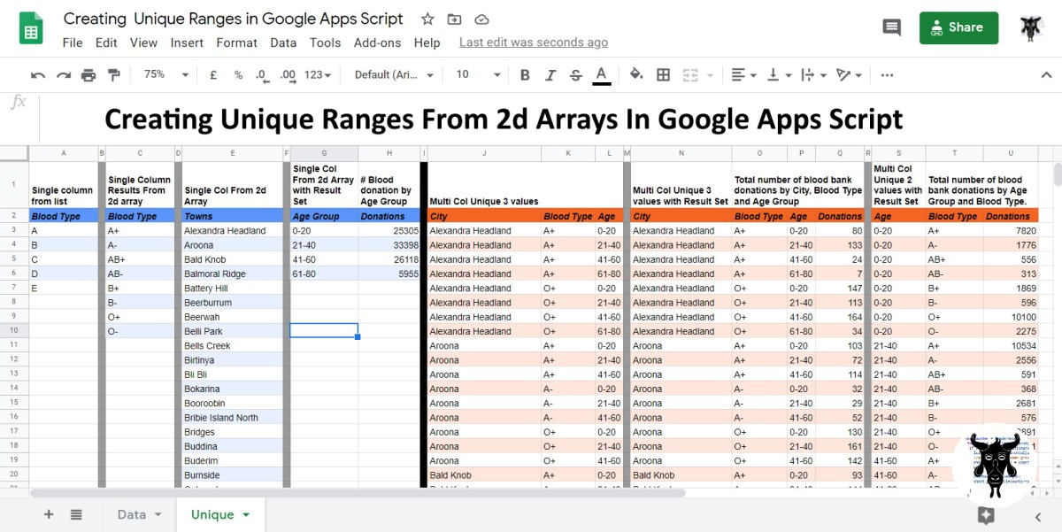 creating unique ranges from 2d arrays in Google Apps Script