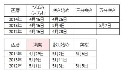 kakunodate_sakura_001