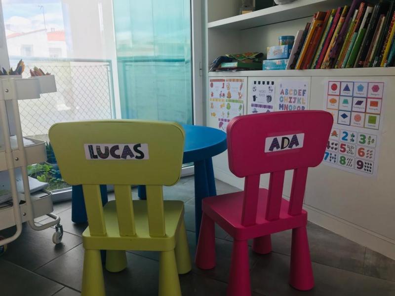 rincón homeschooling
