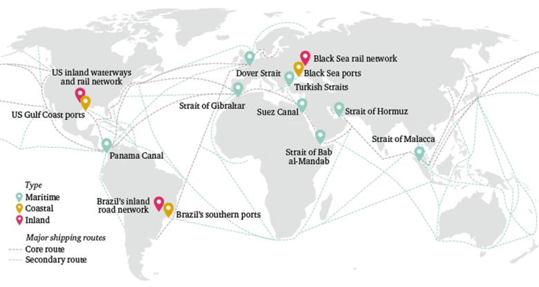 Figure 6 Key global chokepoints