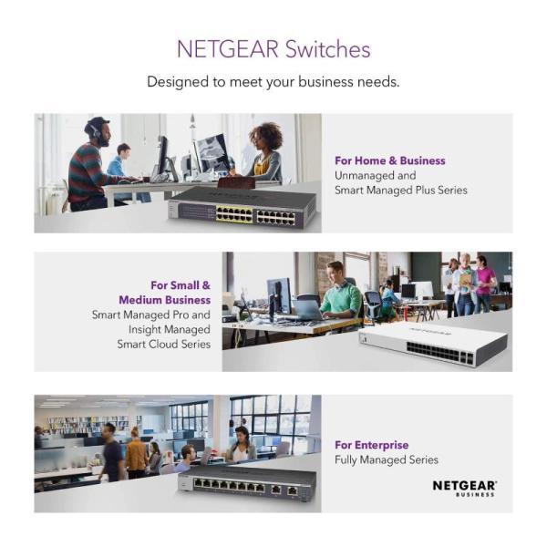 Netgear Networking Switch 24-Port Gbethernet Unmanaged Switch-yallagoom.com.qa