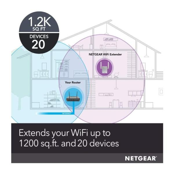 Netgear Wifi Range Extender Ac750 Dual Band Wl Signal Bstr&Rptr-Ex3700-100uks-yallagoom.com.qa