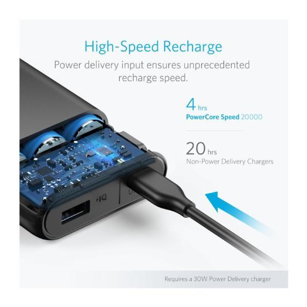 ANKER POWERCORE SPEED 20000 PD-Yallagoom.com.qa