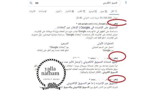 الاعلانات المدفوعه في محركات البحث بواسطه جوجل ادوردز