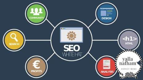 ما هو تهيئة الموقع لمحركات البحث SEO