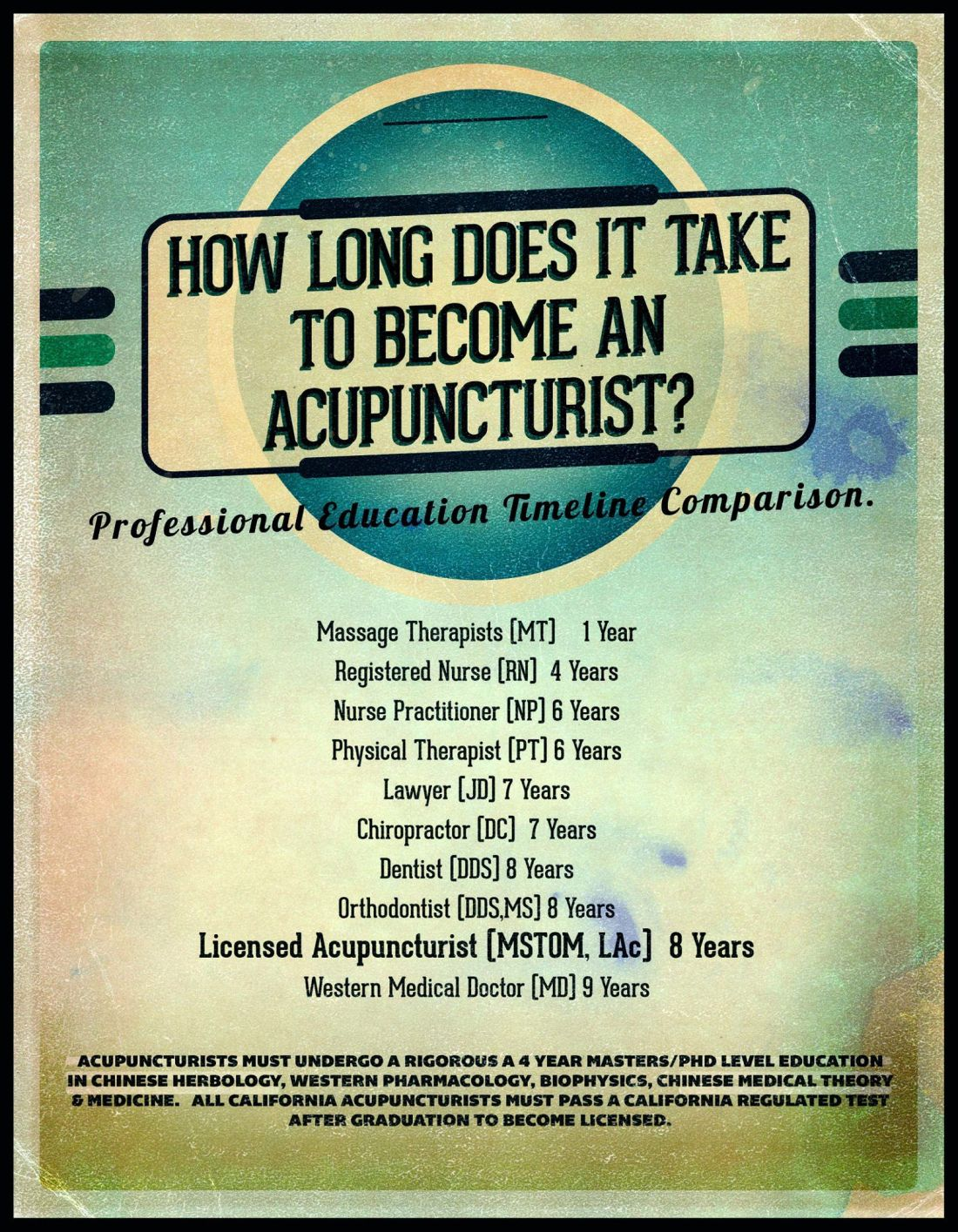 How long does it take to an acupuncturist seed of