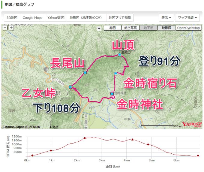 2015-12-07_20h05_05