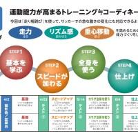 保護中: 【小学1~3年生用】ステップ3-①~⑪:走り幅跳び(コーディネーション)