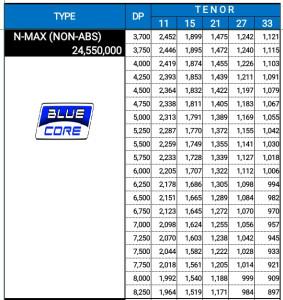 price list nmax non abs