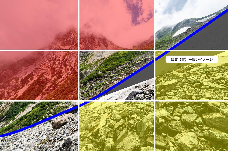 ヨーロッパの山岳写真技術