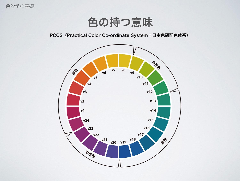 色彩学からのRAW現像