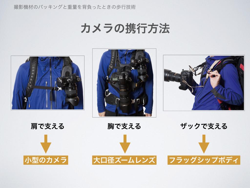 カメラの携行方法