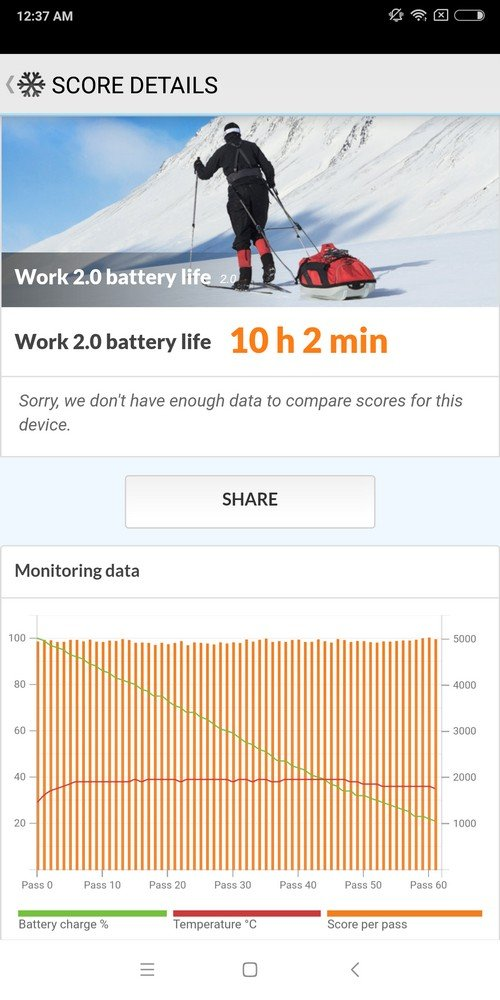 Xiaomi Redmi 5 Plus Battery Test (1)