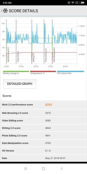 Redmi Note 5 PCMark (1)