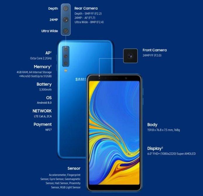 Gadget of The Week #2 2019: Samsung Galaxy A7 (2018), Ponsel 3 Jutaan Rupiah dengan 3 Kamera Belakang 3