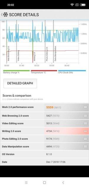 Redmi Note 6 Pro PC Mark (2)