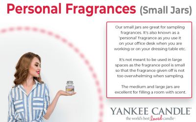 Personal Fragrance (Small Jars)