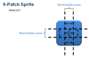 CCScale9Sprite
