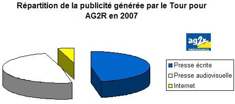 Graphique-jpg