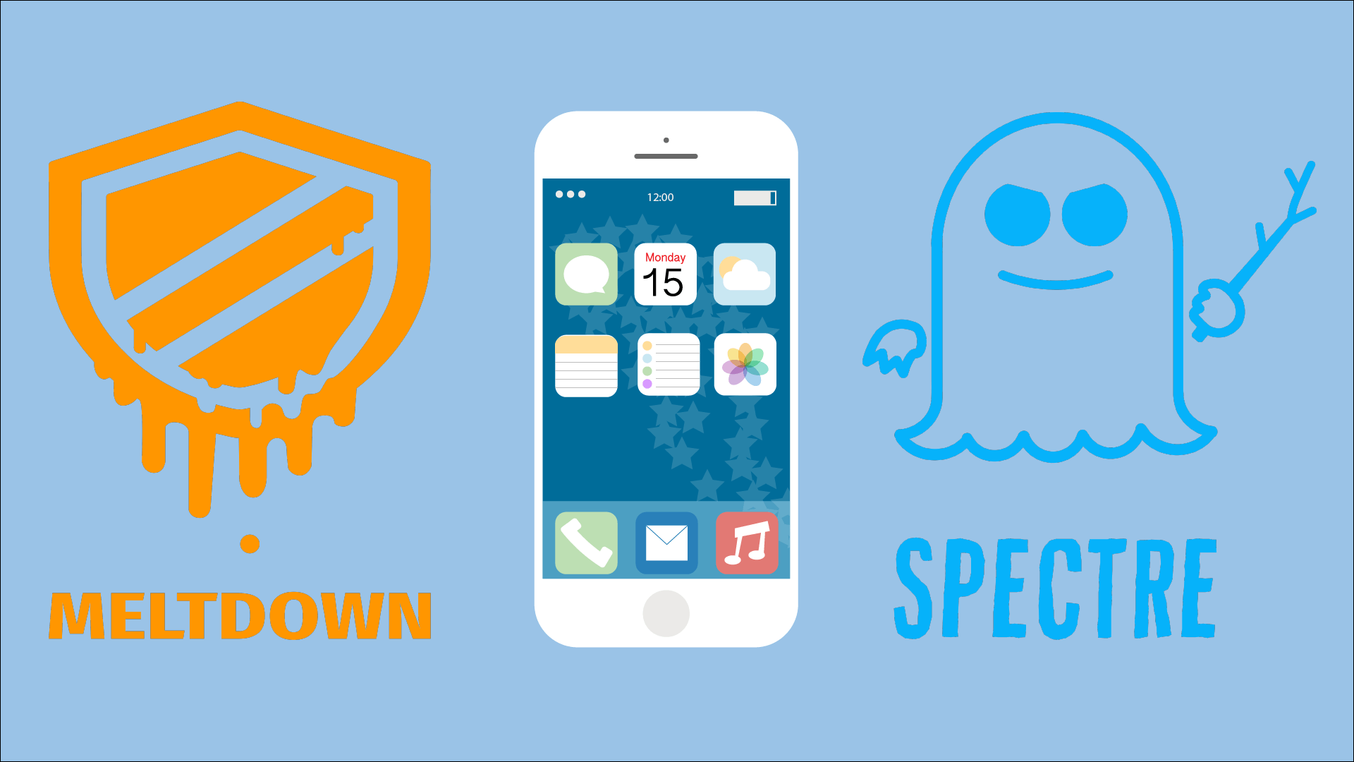 meltdown spectre apple devices