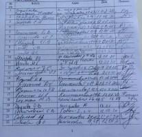 Подписи жителей поселка Щедрина и Нагорный