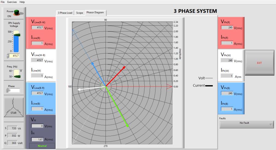 3 Phase Impedance Simulator