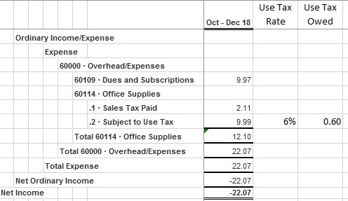 How to make a use tax owed calculation