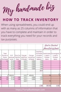 When using spreadsheets to track inventory, you could end up with as many as 25 columns of information that you have to complete and maintain in order to track everything you need for your records and tax purposes.