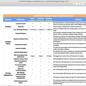 screenshot of local seo packages pdf from yasha harari