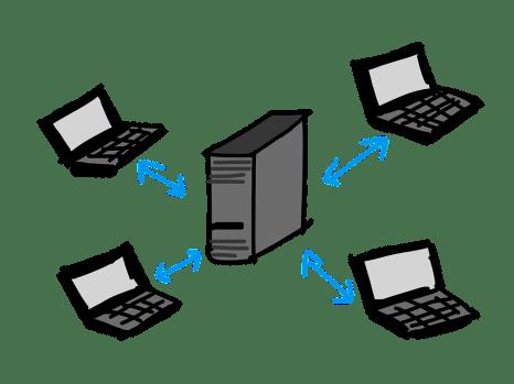 pengertian-server-dan-client-yasir252-1-9847183