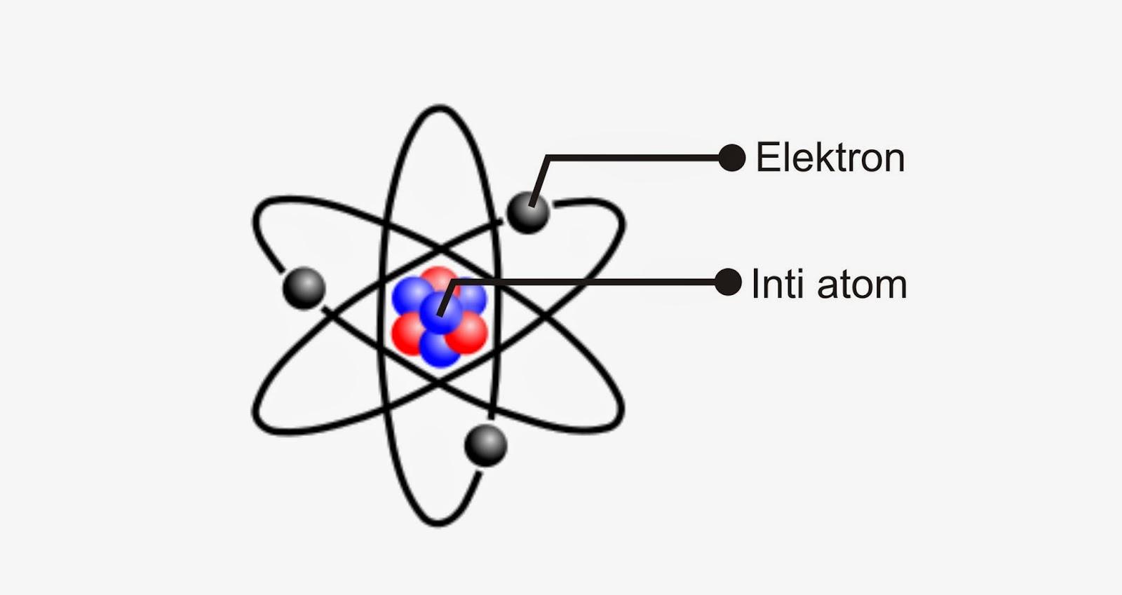 Nuklir Atom Dan Inti Atom Yasir Arafat