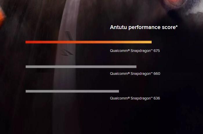 「Snapdragon 675」のAnTuTuスコア