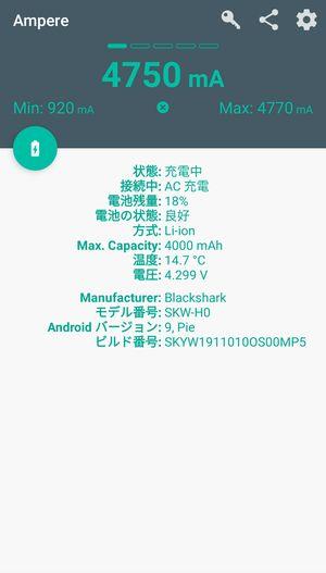 電流計アプリ「Ampere」を使って、簡易的に計測