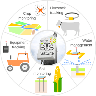 YateBTS 5.0 leads the way to smart farming 1