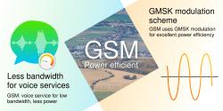 GSM power efficiency