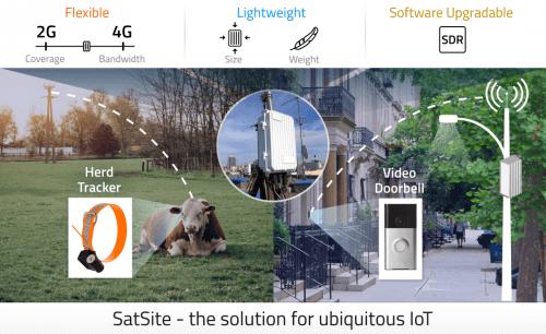 SatSite 2G/4G IoT solution